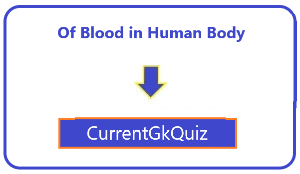 Of Blood in Human Body